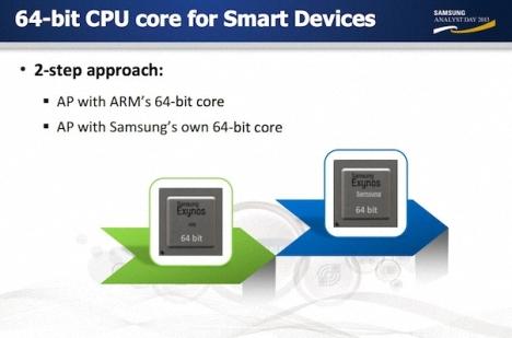 dispositivo móvil Samsung de 64 bits