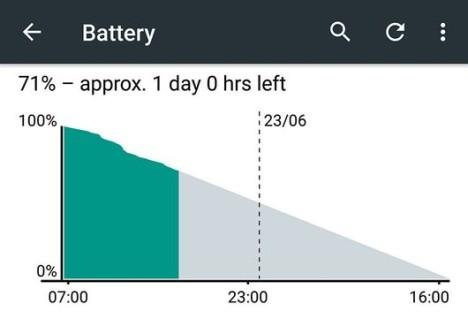 Ver Esado de la Batería en Lollipop Android 5.0