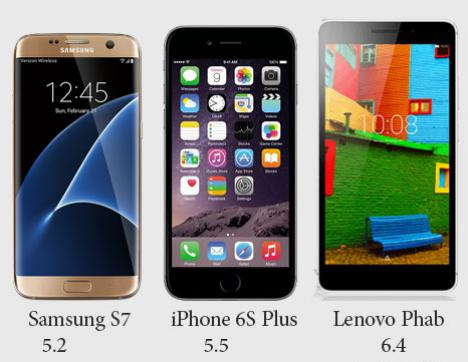 tamaño pantalla teléfonos móviles Android