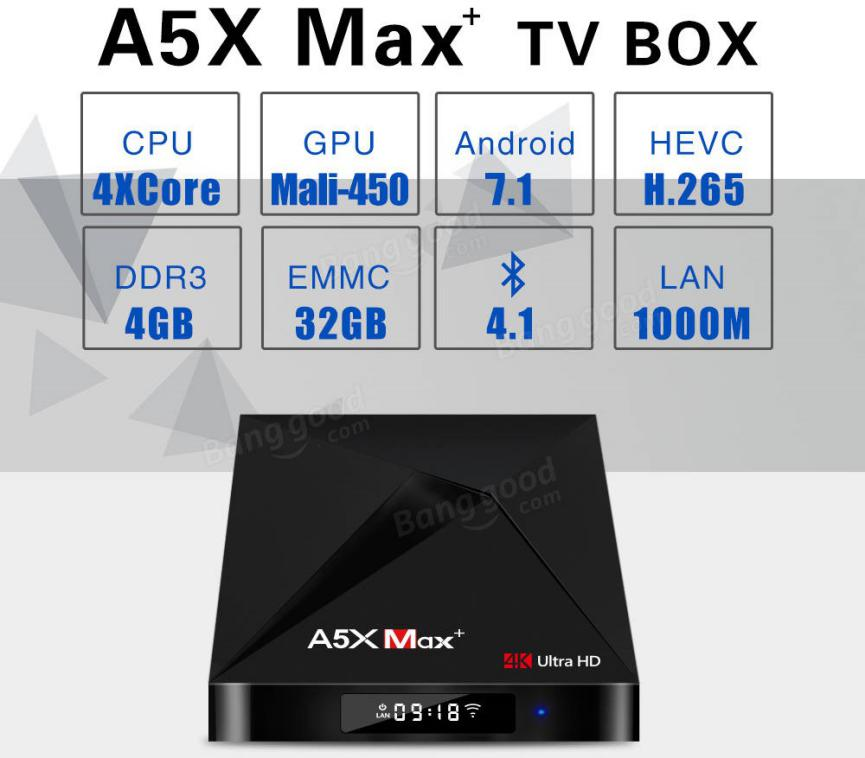 Especificaciones TV Box Android A5X MAX Plus
