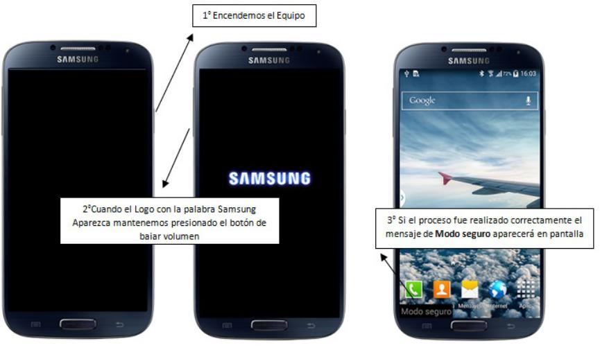 modo seguro en el Samsung Galaxy S6 Edge
