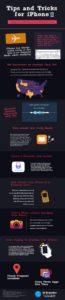 Tips del iPhone en Android
