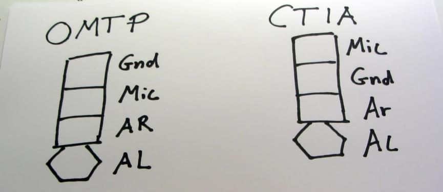 diagrama cable para microfono externo en android
